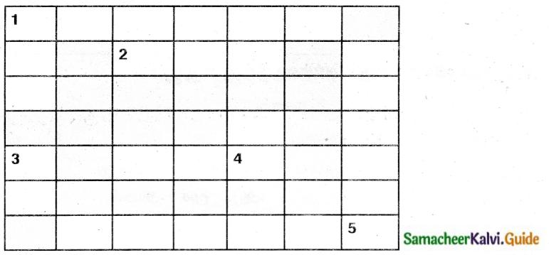 Samacheer Kalvi 6th Tamil Guide Chapter 6.5 சுட்டெழுத்துகள், வினா எழுத்துகள் 3