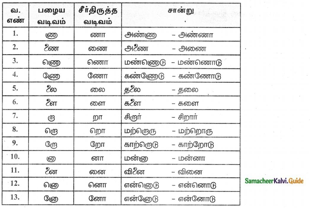 Samacheer Kalvi 8th Tamil Guide Chapter 1.3 தமிழ் வரிவடிவ வளர்ச்சி 5