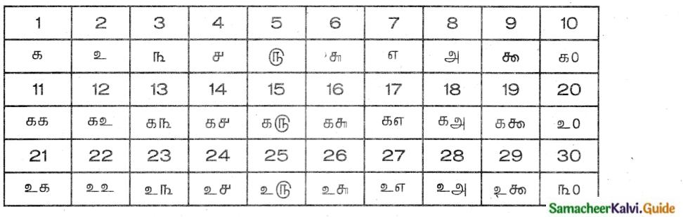 Samacheer Kalvi 8th Tamil Guide Chapter 2.5 வினைமுற்று 2