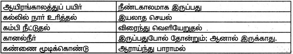 Samacheer Kalvi 8th Tamil Guide Chapter 6.5 புணர்ச்சி 7