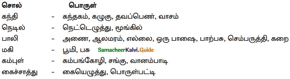 Samacheer Kalvi 9th Tamil Guide Chapter 2.6 துணைவினைகள் - 6