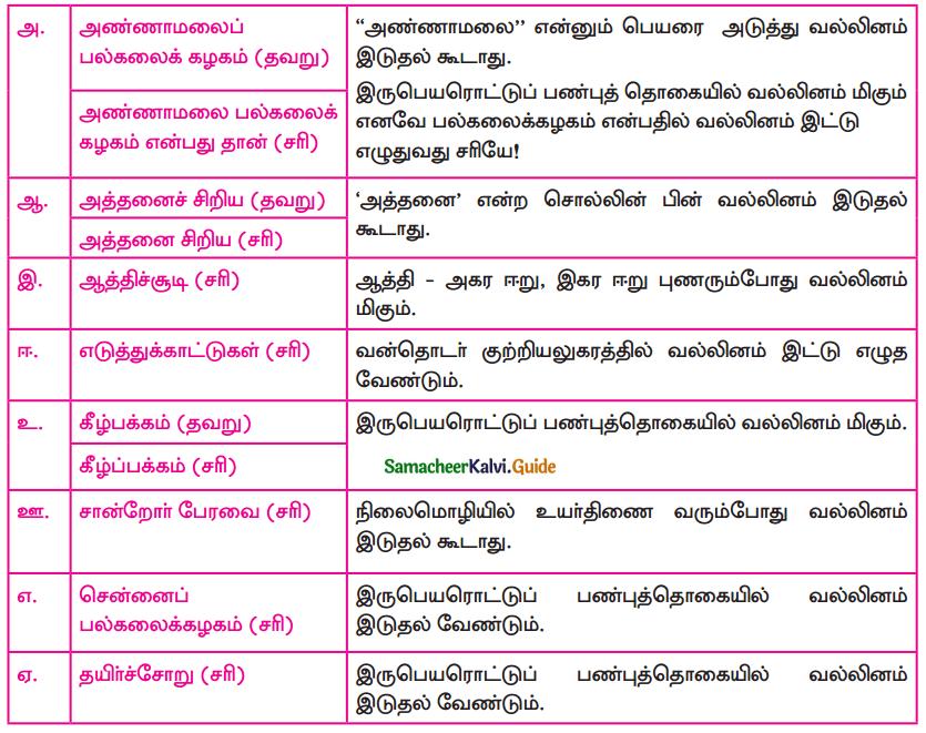 Samacheer Kalvi 9th Tamil Guide Chapter 4.5 வல்லினம் மிகா இடங்கள் - 4
