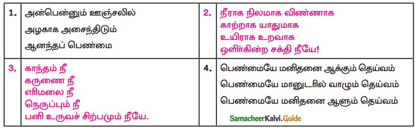 Samacheer Kalvi 9th Tamil Guide Chapter 5.2 குடும்ப விளக்கு - 1