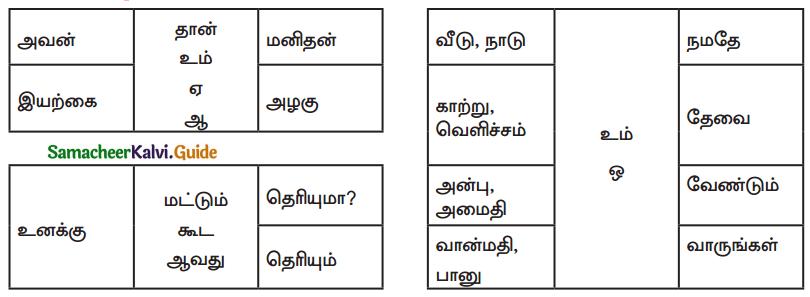 Samacheer Kalvi 9th Tamil Guide Chapter 5.5 இடைச்சொல் - உரிச்சொல் - 2