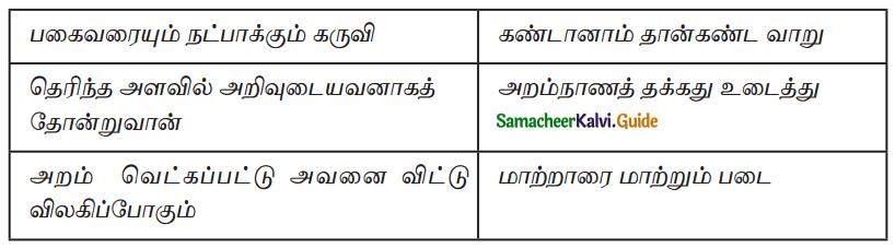 Samacheer Kalvi 9th Tamil Guide Chapter 6.6 திருக்குறள் - 2