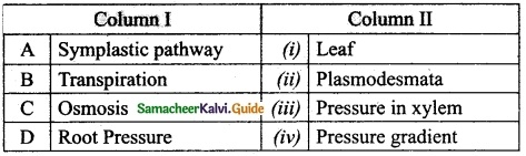 Samacheer Kalvi 10th Science Guide Chapter 14 Transportation in Plants and Circulation in Animals 1