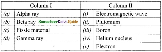 Samacheer Kalvi 10th Science Guide Chapter 6 Nuclear Physics 14