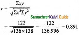 Samacheer Kalvi 11th Business Maths Guide Chapter 9 Correlation and Regression Analysis Ex 9.1 Q4.1