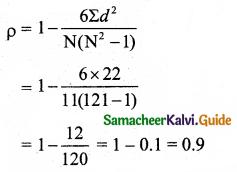 Samacheer Kalvi 11th Business Maths Guide Chapter 9 Correlation and Regression Analysis Ex 9.1 Q7.2