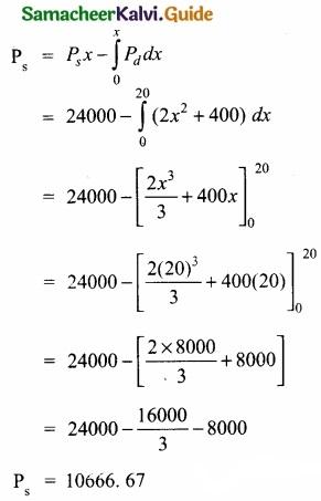 Samacheer Kalvi 11th Economics Guide Chapter 12 Mathematical Methods for Economics img 9