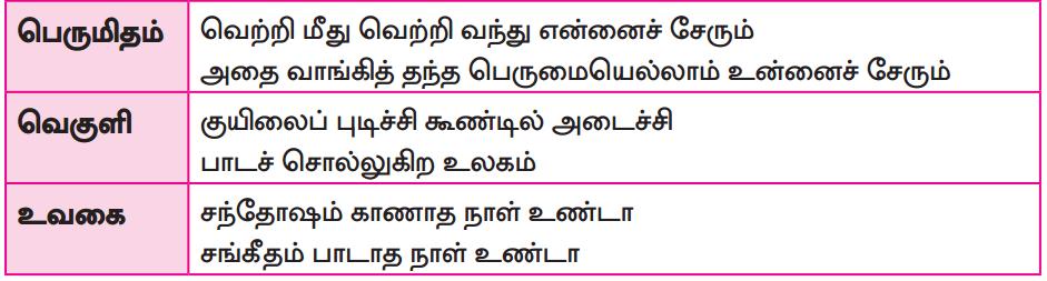 Samacheer Kalvi 12th Tamil Guide Chapter 6.4 மெய்ப்பாட்டியல் 2