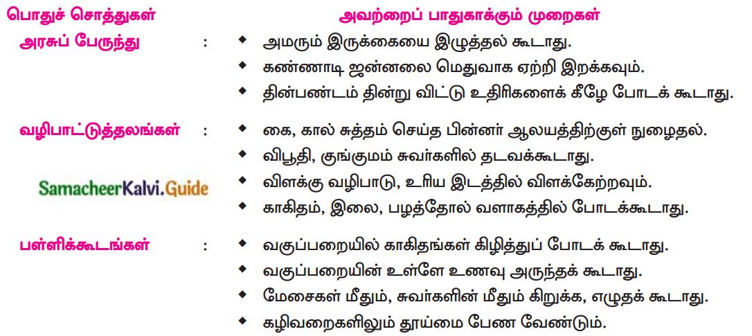 Samacheer Kalvi 12th Tamil Guide Chapter 7.6 தொன்மம் 7