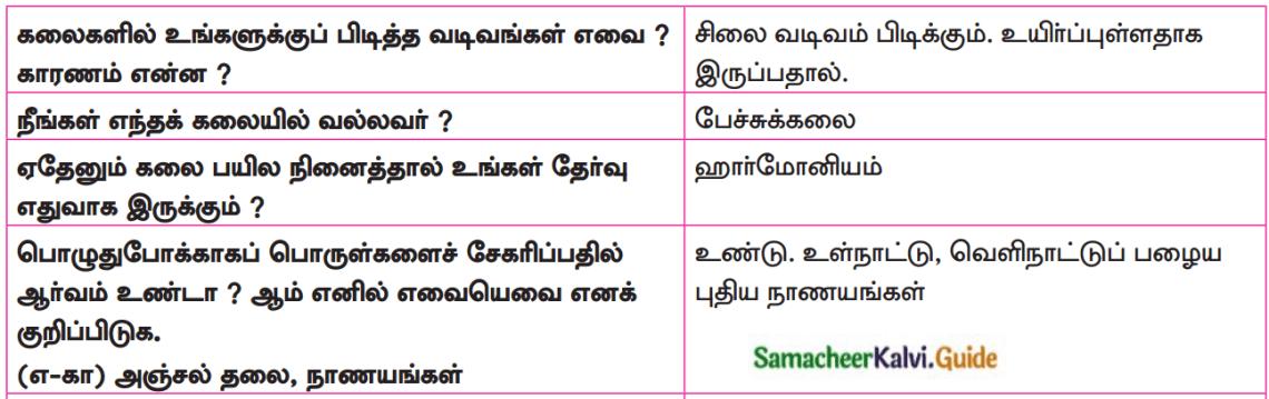 Samacheer Kalvi 12th Tamil Guide Chapter Chapter 6.6 காப்பிய இலக்கணம் 8