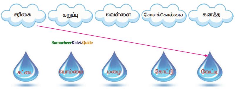 Samacheer Kalvi 4th Tamil Guide Chapter 10 காவல்காரர் - 3