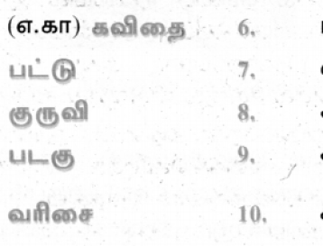 Samacheer Kalvi 4th Tamil Guide Chapter 3 ஏழு இறக்கைக் குருவியும் தெனாலிராமனும் - 3
