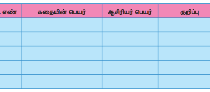 Samacheer Kalvi 4th Tamil Guide Chapter 3 ஏழு இறக்கைக் குருவியும் தெனாலிராமனும் - 5