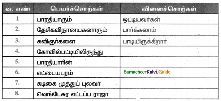 Samacheer Kalvi 5th Tamil Guide Chapter 2.4 பெயர்ச்சொல், வினைச்சொல் - 6