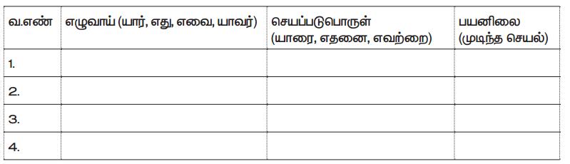 Samacheer Kalvi 5th Tamil Guide Chapter 3.4 சொற்றொடர் அமைப்பு முறை - 11