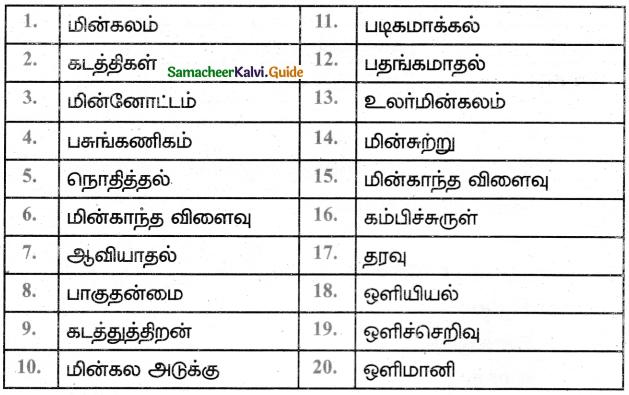 Samacheer Kalvi 5th Tamil Guide Chapter 4.4 மூவிடப்பெயர்கள் - 8