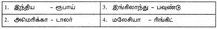 Samacheer Kalvi 5th Tamil Guide Chapter 7.4 இணைச்சொற்கள் - 3