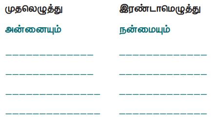 E:\image\Samacheer Kalvi 5th Tamil Guide Chapter 8.1 கல்வியே தெய்வம் - 2