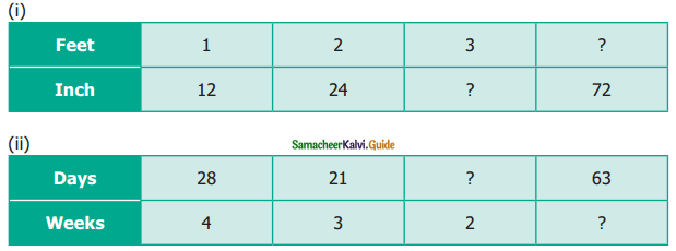 Samacheer Kalvi 6th Maths Guide Term 1 Chapter 3 Ratio and Proportion Ex 3.2 1