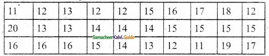 Samacheer Kalvi 6th Maths Guide Term 1 Chapter 5 Statistics Ex 5.1 4