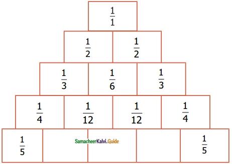 Samacheer Kalvi 6th Maths Guide Term 3 Chapter 1 Fractions Ex 1.2 12