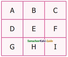 Samacheer Kalvi 6th Maths Guide Term 3 Chapter 5 Information Processing Ex 5.2 1