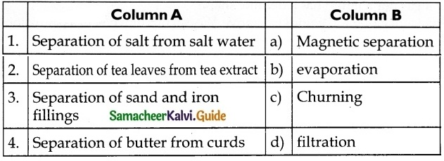 Samacheer Kalvi 6th Science Guide Term 1 Chapter 3 Matter Around Us 8
