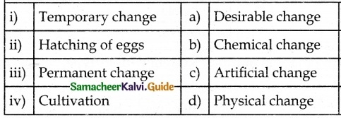 Samacheer Kalvi 6th Science Guide Term 3 Changes Around Us 2