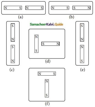 Samacheer Kalvi 6th Science Guide Term 3 Chapter 1 Magnetism 5
