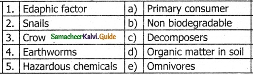 Samacheer Kalvi 6th Science Guide Term 3 Chapter 4 Our Environment 3