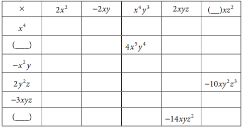 Samacheer Kalvi 8th Maths Guide Answers Chapter 3 Algebra Ex 3.1 1