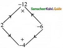 Samacheer Kalvi 8th Maths Guide Answers Chapter 3 Algebra Ex 3.4 1