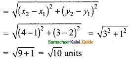 Samacheer Kalvi 9th Maths Guide Chapter 5 Coordinate Geometry Ex 5.2 1
