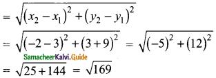 Samacheer Kalvi 9th Maths Guide Chapter 5 Coordinate Geometry Ex 5.2 4