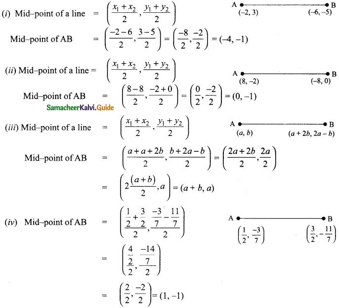Samacheer Kalvi 9th Maths Guide Chapter 5 Coordinate Geometry Ex 5.3 1