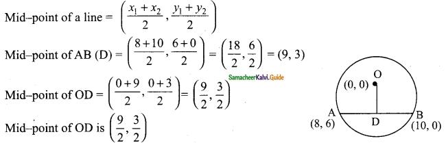 Samacheer Kalvi 9th Maths Guide Chapter 5 Coordinate Geometry Ex 5.3 6