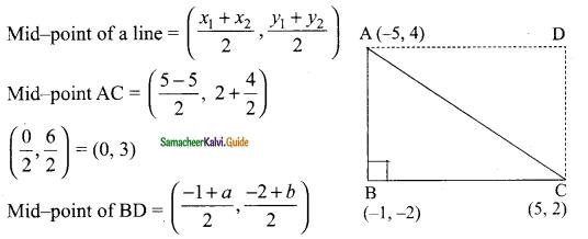 Samacheer Kalvi 9th Maths Guide Chapter 5 Coordinate Geometry Ex 5.3 7