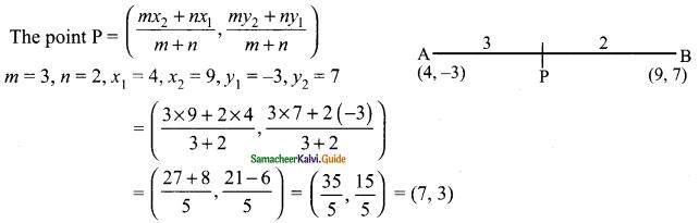 Samacheer Kalvi 9th Maths Guide Chapter 5 Coordinate Geometry Ex 5.4 1