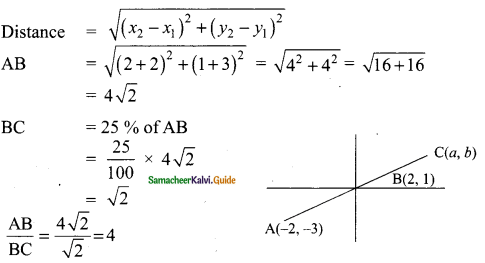 Samacheer Kalvi 9th Maths Guide Chapter 5 Coordinate Geometry Ex 5.4 10