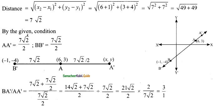 Samacheer Kalvi 9th Maths Guide Chapter 5 Coordinate Geometry Ex 5.4 5