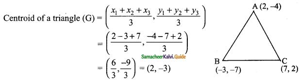 Samacheer Kalvi 9th Maths Guide Chapter 5 Coordinate Geometry Ex 5.5 1