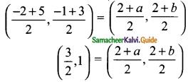 Samacheer Kalvi 9th Maths Guide Chapter 5 Coordinate Geometry Ex 5.5 11