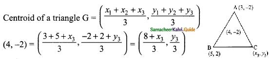 Samacheer Kalvi 9th Maths Guide Chapter 5 Coordinate Geometry Ex 5.5 3