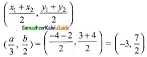 Samacheer Kalvi 9th Maths Guide Chapter 5 Coordinate Geometry Ex 5.6 3