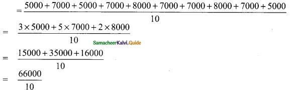 Samacheer Kalvi 9th Maths Guide Chapter 8 Statistics Ex 8.3 1