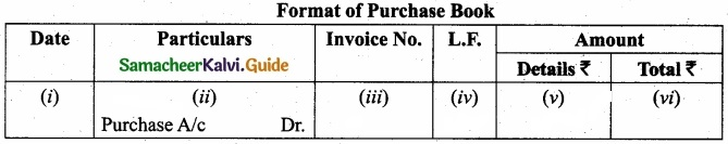 Tamil Nadu 11th Accountancy Model Question Paper 3 English Medium img 1