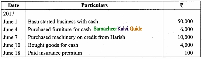 Tamil Nadu 11th Accountancy Model Question Paper 3 English Medium img 31